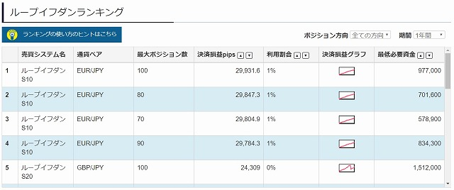 f:id:yukihiro0201:20200319183645j:plain