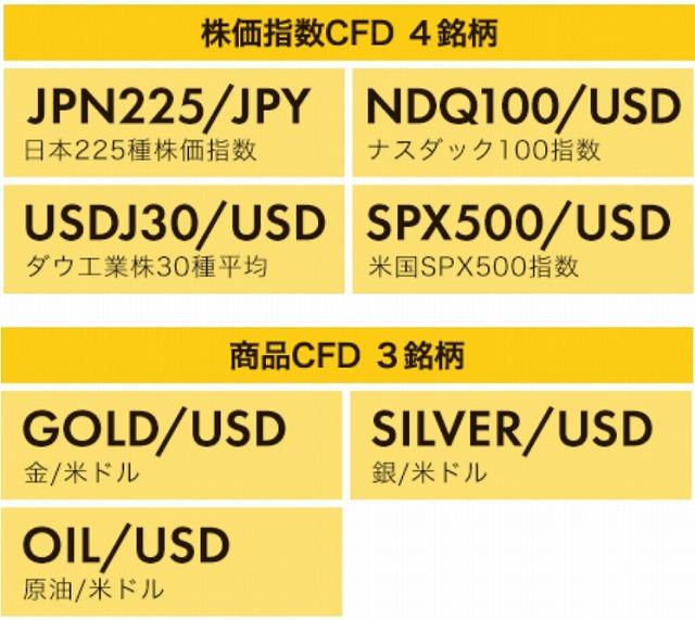 f:id:yukihiro0201:20200323093058j:plain