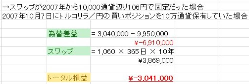 f:id:yukihiro0201:20200327160301p:plain