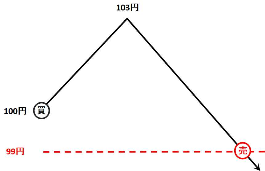f:id:yukihiro0201:20200406100321j:plain