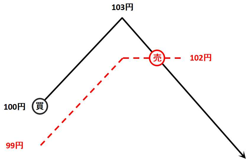 f:id:yukihiro0201:20200406100343j:plain