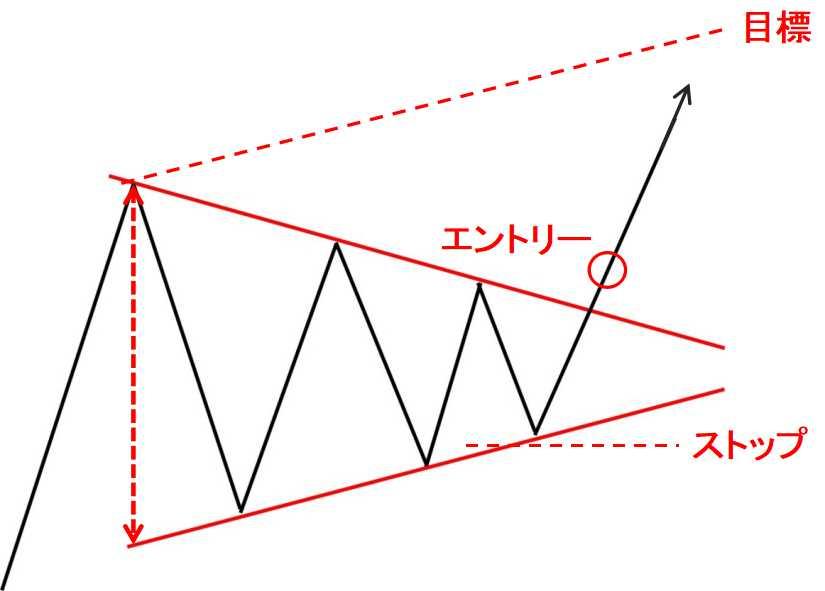 f:id:yukihiro0201:20200408183824j:plain