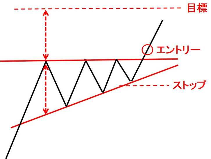 f:id:yukihiro0201:20200408184619j:plain