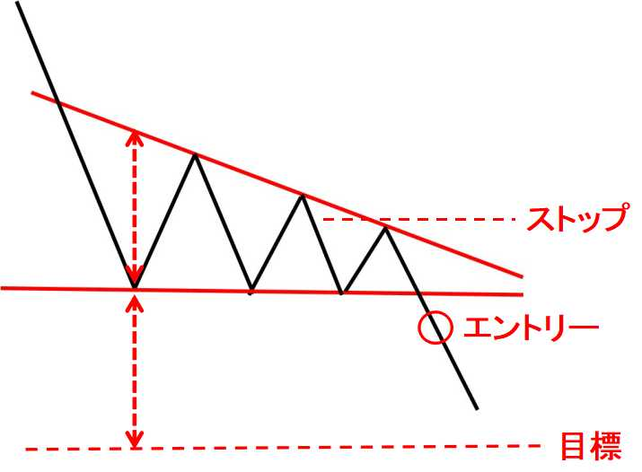 f:id:yukihiro0201:20200408185149j:plain