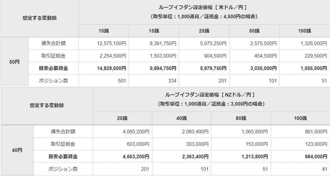 f:id:yukihiro0201:20200604200129p:plain