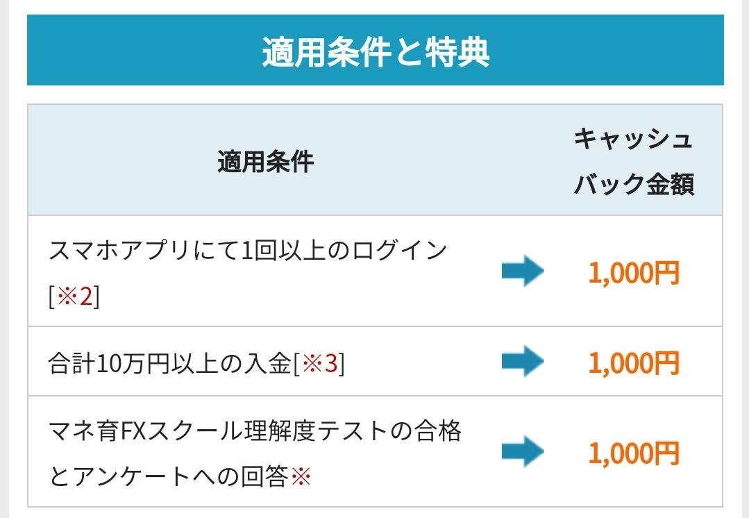 f:id:yukihiro0201:20200715075855j:plain