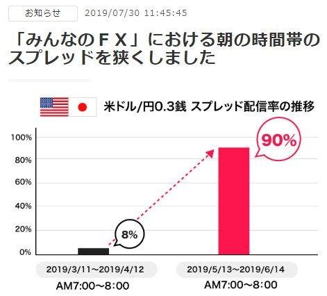f:id:yukihiro0201:20201215093213p:plain