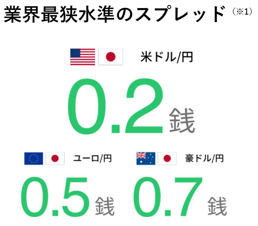 f:id:yukihiro0201:20210302201439p:plain