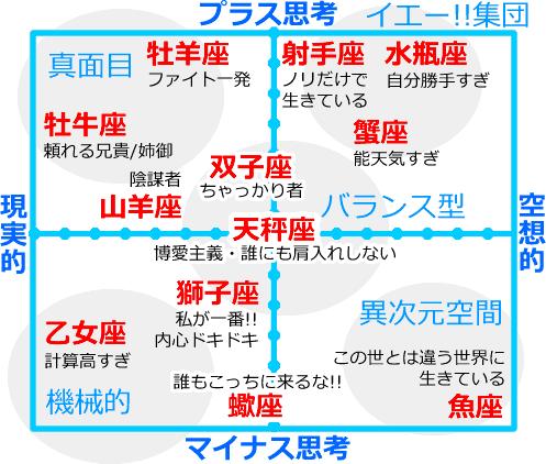 f:id:yukihiro0201:20210806112607p:plain