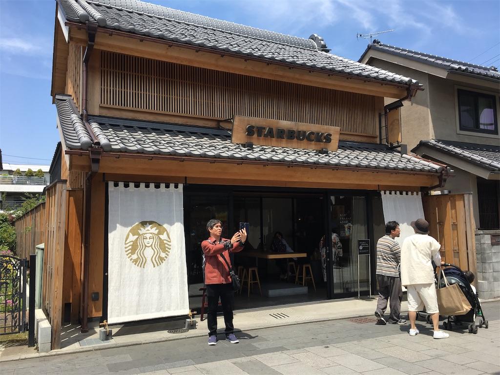 f:id:yukiho2451:20190511115553j:image