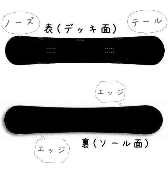 f:id:yukihori-oyaji:20160818114117j:image
