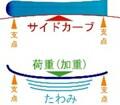 f:id:yukihori-oyaji:20161122224119j:image