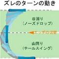 f:id:yukihori-oyaji:20161123143508j:image