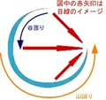 f:id:yukihori-oyaji:20161123144530j:image