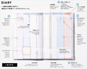 f:id:yukiiikun:20170207140225j:plain