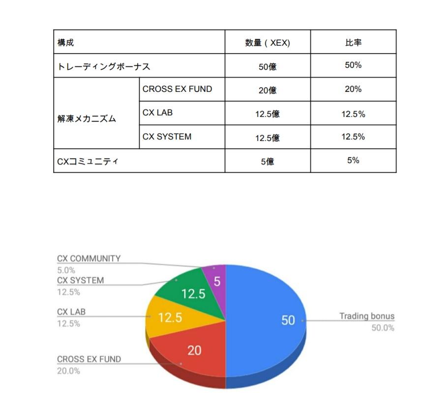 f:id:yukiio:20190215172708j:plain