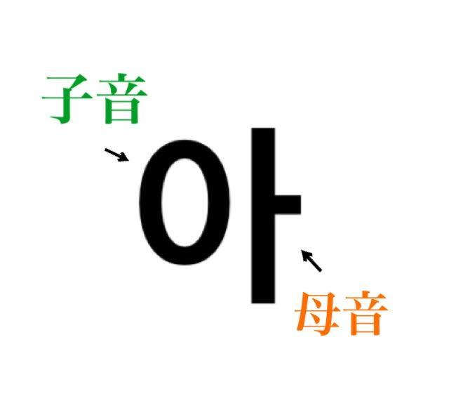 f:id:yukik8er:20170615195356j:plain