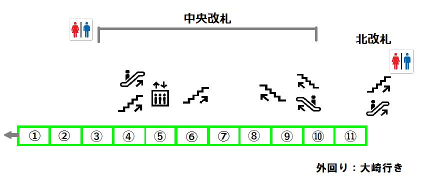 f:id:yukik8er:20170625161325p:plain