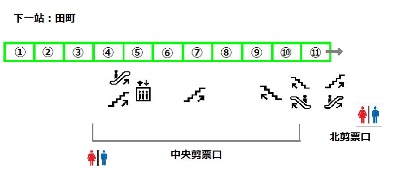 f:id:yukik8er:20170625162159p:plain