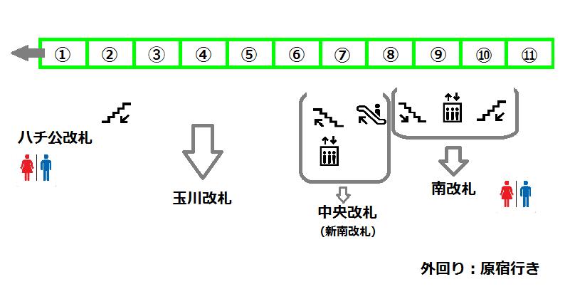 f:id:yukik8er:20170625162836p:plain