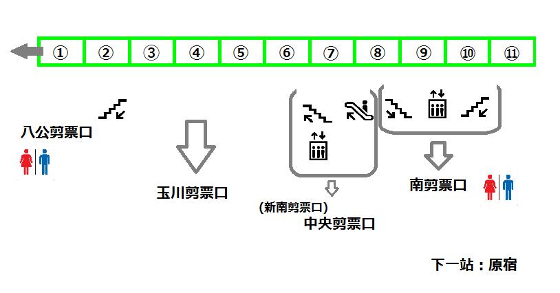 f:id:yukik8er:20170625164205p:plain