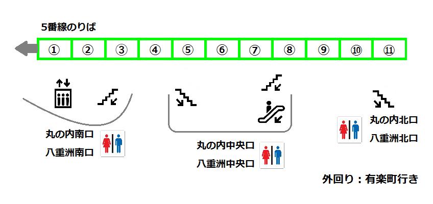 f:id:yukik8er:20170708202008p:plain