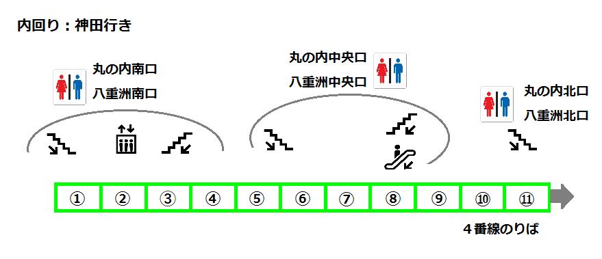 f:id:yukik8er:20170708234555p:plain
