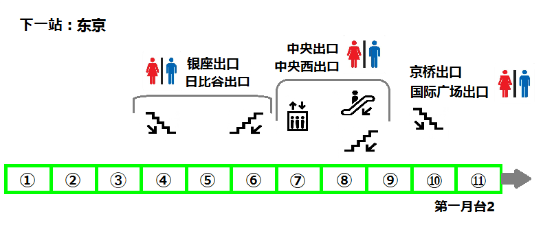 f:id:yukik8er:20170709162819p:plain