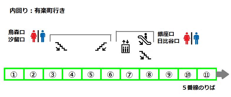 f:id:yukik8er:20170713223729p:plain