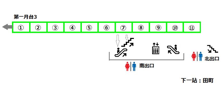 f:id:yukik8er:20170714001138p:plain