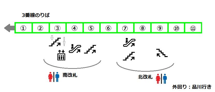 f:id:yukik8er:20170727223506p:plain