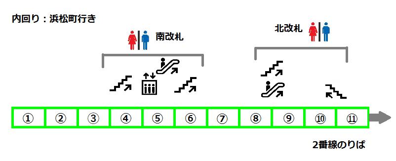 f:id:yukik8er:20170728000332p:plain