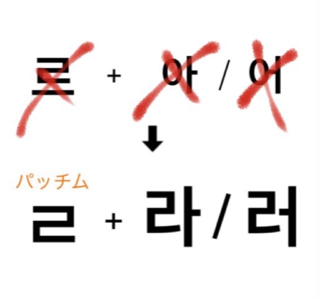 f:id:yukik8er:20170729063929j:plain