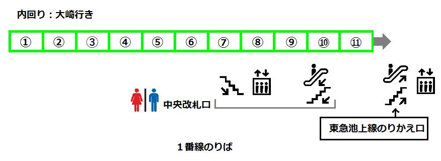 f:id:yukik8er:20170729114245p:plain