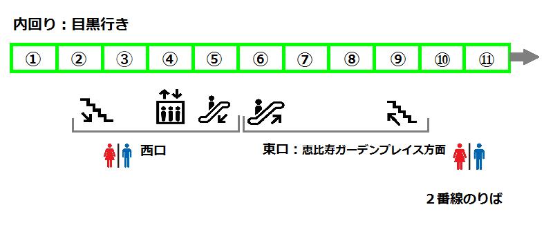 f:id:yukik8er:20170729155353p:plain