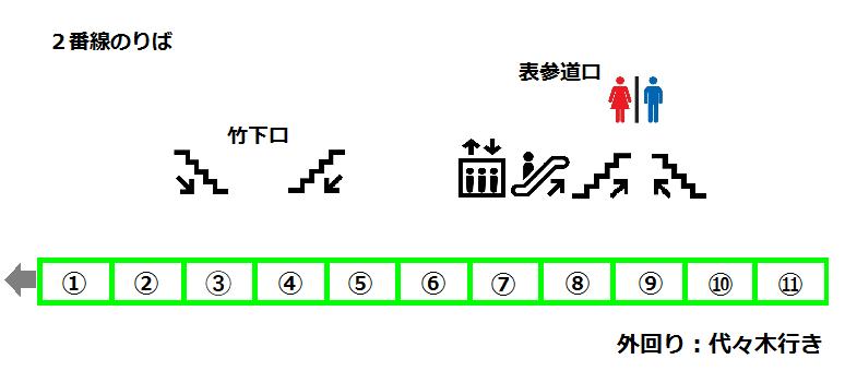f:id:yukik8er:20170729230939p:plain