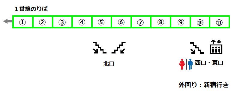 f:id:yukik8er:20170730002203p:plain