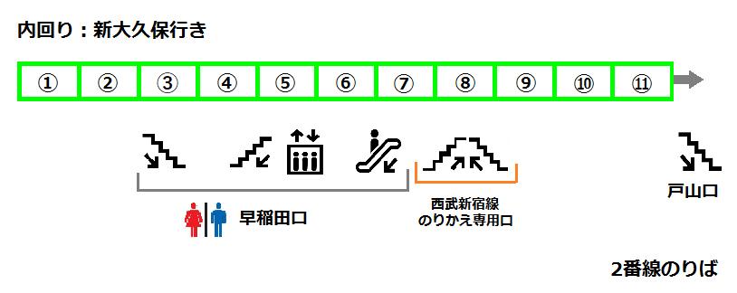 f:id:yukik8er:20170730095918p:plain