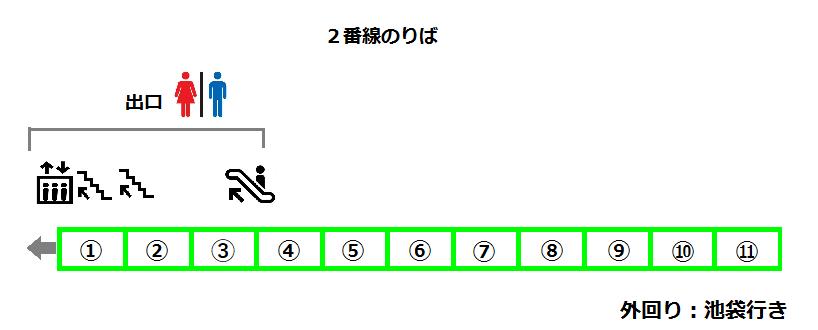 f:id:yukik8er:20170730104443p:plain