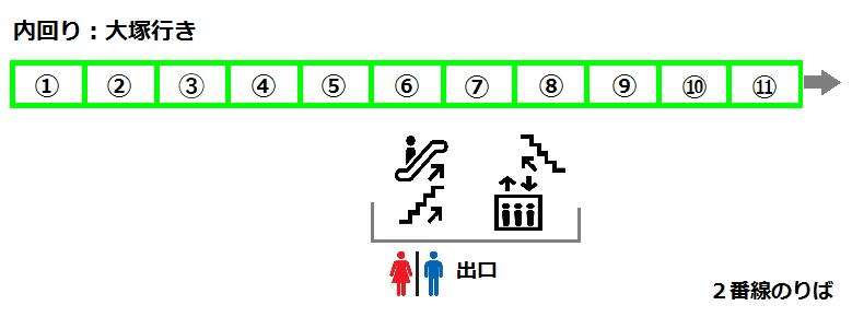 f:id:yukik8er:20170730124456p:plain