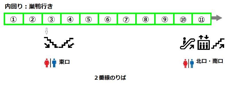 f:id:yukik8er:20170730142620p:plain