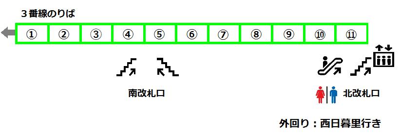f:id:yukik8er:20170730150932p:plain