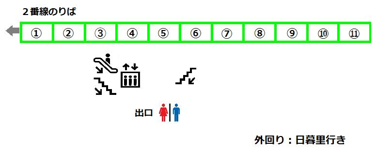 f:id:yukik8er:20170730162438p:plain