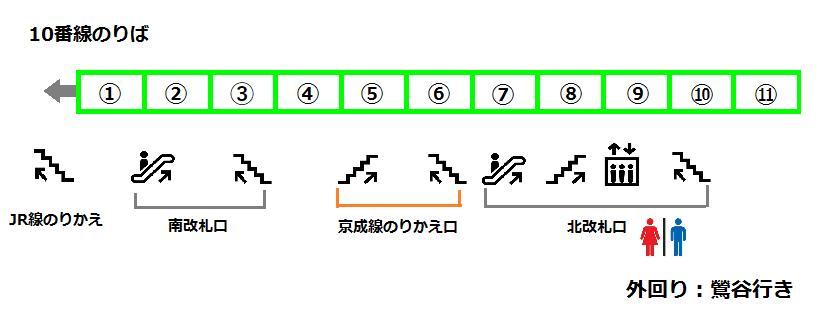 f:id:yukik8er:20170730171303p:plain