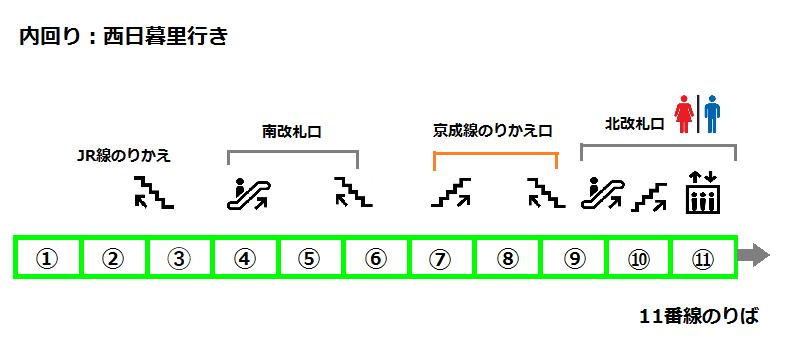 f:id:yukik8er:20170730175743p:plain