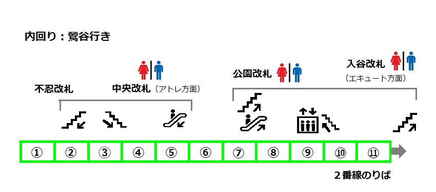 f:id:yukik8er:20170730211907p:plain