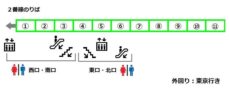f:id:yukik8er:20170730235725p:plain