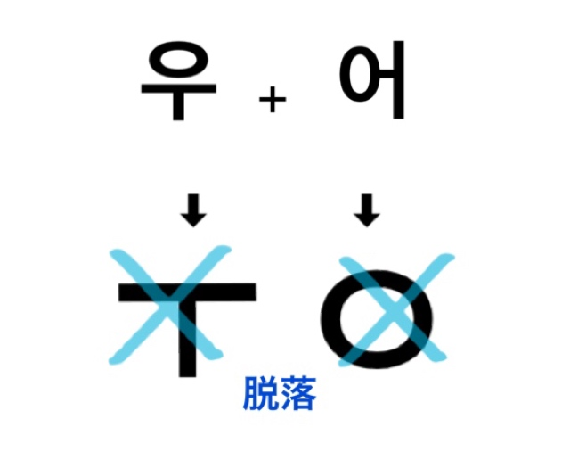 f:id:yukik8er:20170803213611j:plain