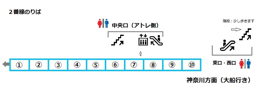 f:id:yukik8er:20170805120822p:plain