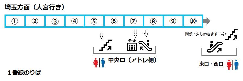 f:id:yukik8er:20170805122408p:plain
